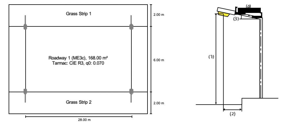 Technical analysis of LED vs HPS street lights